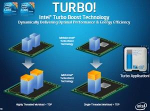 Disabling Intel Turbo Boost - Tautvidas Sipavičius